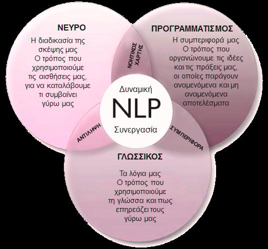 NLP vivisvoice_ NLP_dinamiki
