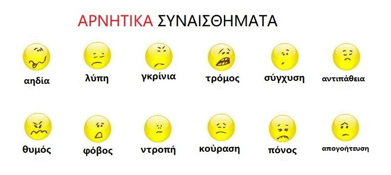 NLP vivisvoice_ blog_arnitika_ sinaisthimata